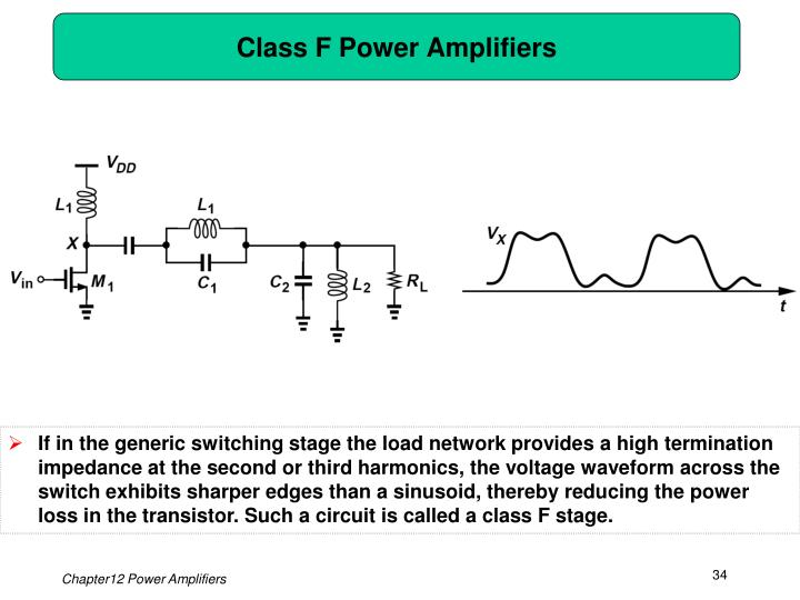 Class F Power Amplifiers