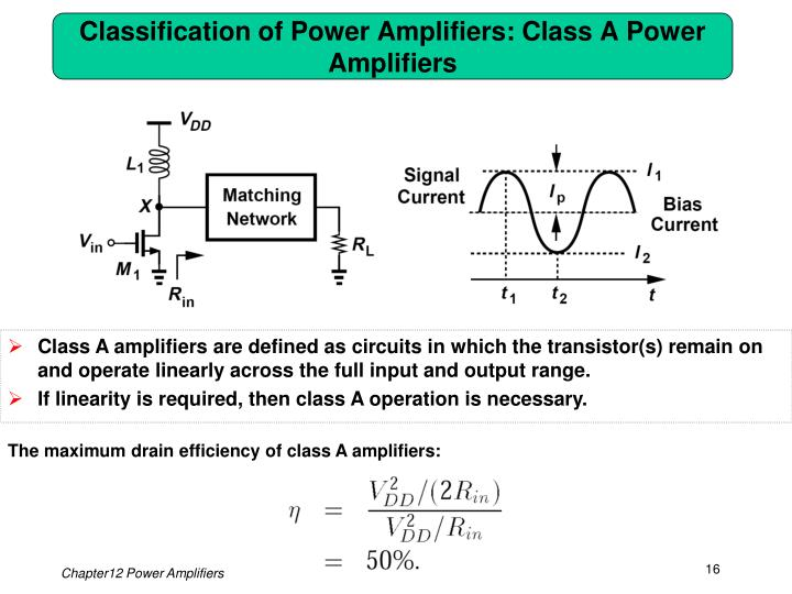 Classification of Power Amplifiers: Class A Power Amplifiers