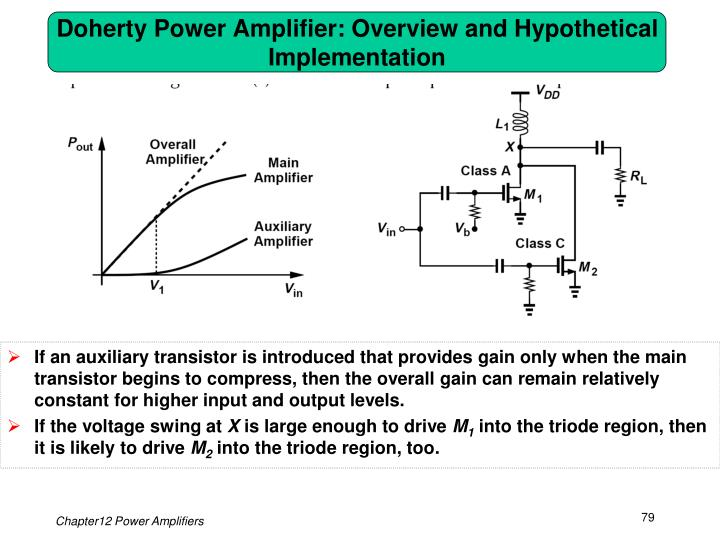 Doherty Power Amplifier: Overview and Hypothetical Implementation
