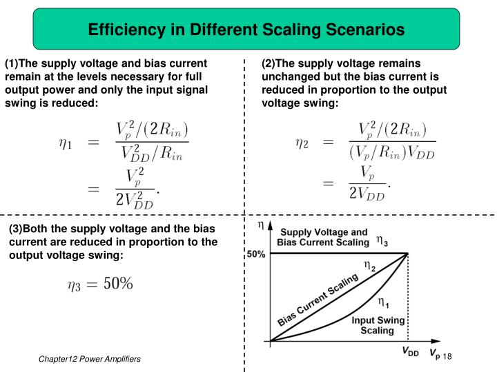 Efficiency in Different Scaling Scenarios