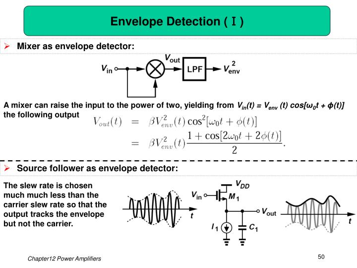 Envelope Detection (Ⅰ)