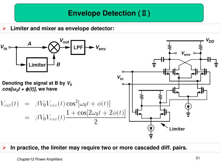 Envelope Detection (Ⅱ)