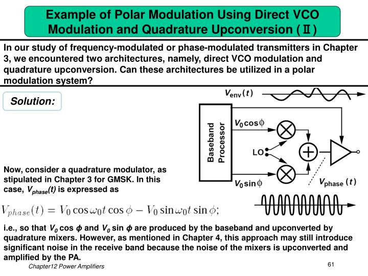 Example of Polar Modulation Using Direct VCO Modulation and Quadrature Upconversion (Ⅱ)