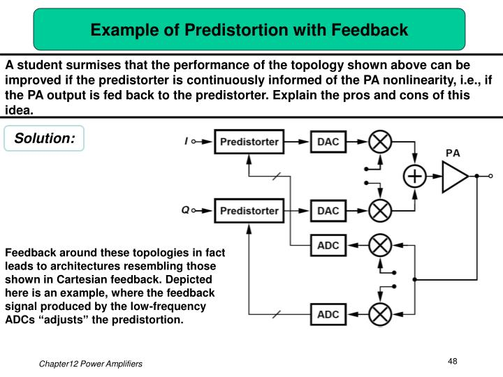 Example of Predistortion with Feedback