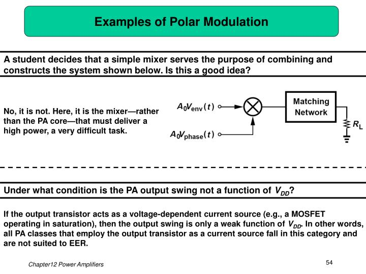 Examples of Polar Modulation