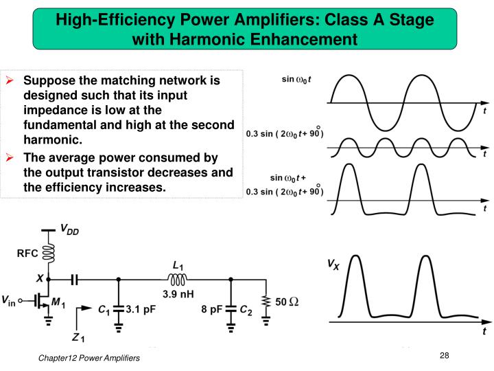 High-Efficiency Power Amplifiers: Class A Stage with Harmonic Enhancement