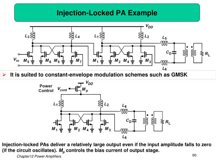 Injection-Locked PA Example