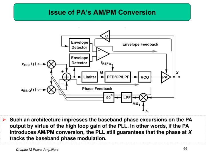 Issue of PA's AM/PM Conversion
