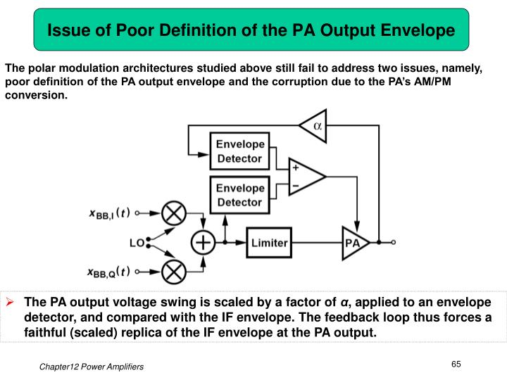 Issue of Poor Definition of the PA Output Envelope