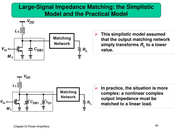 Large-Signal Impedance Matching: the Simplistic Model and the Practical Model