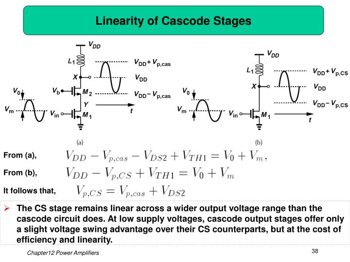 Linearity of Cascode Stages
