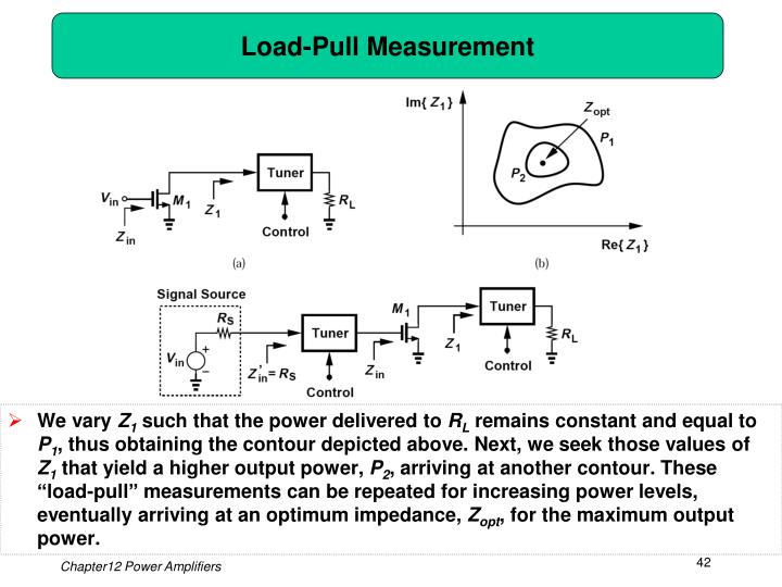 Load-Pull Measurement