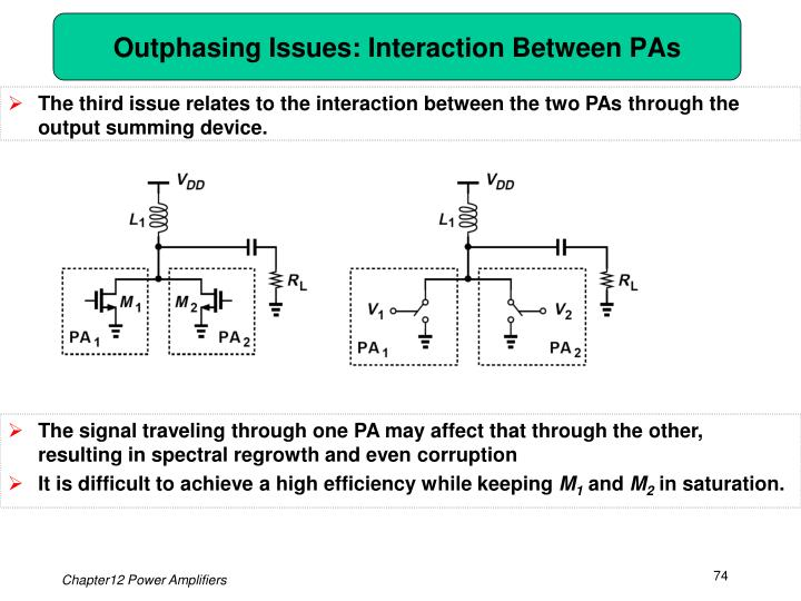 Outphasing Issues: Interaction Between PAs