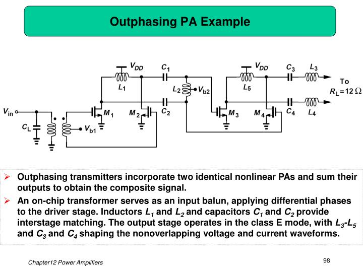 Outphasing PA Example
