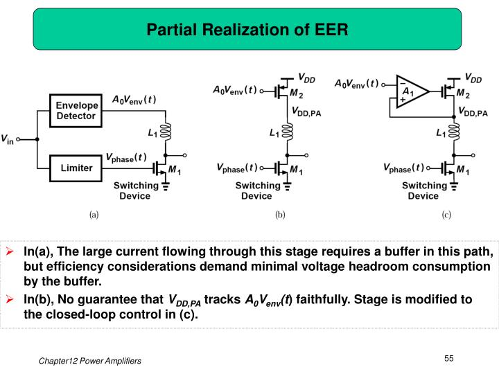 Partial Realization of EER