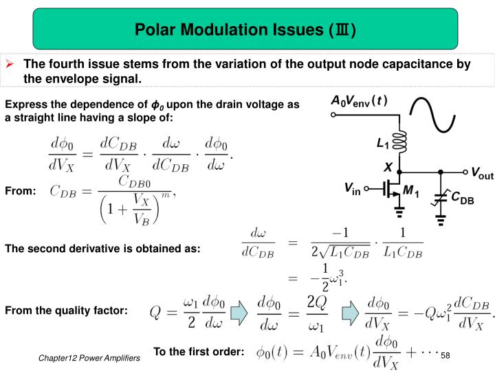 Polar Modulation Issues (Ⅲ)