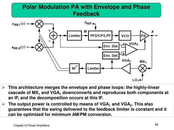 Polar Modulation PA with Envelope and Phase Feedback