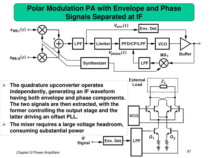 Polar Modulation PA with Envelope and Phase Signals Separated at IF
