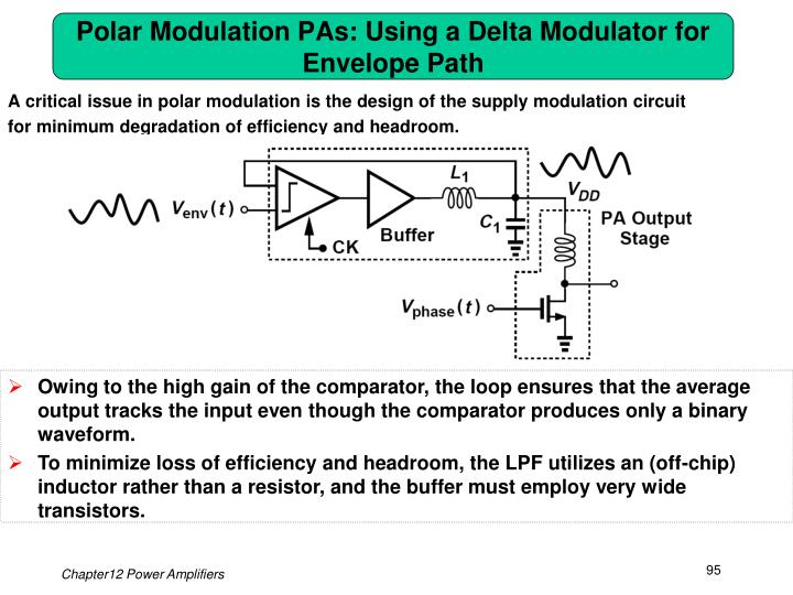 Polar Modulation PAs: Using a Delta Modulator for Envelope Path