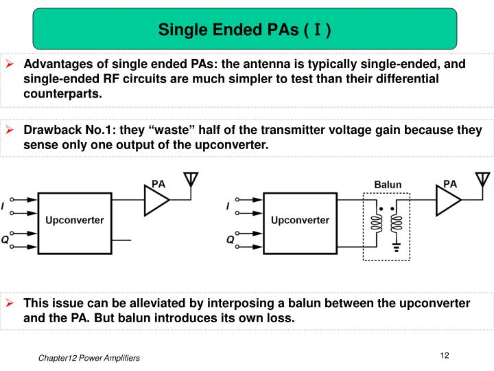 Single Ended PAs (Ⅰ)