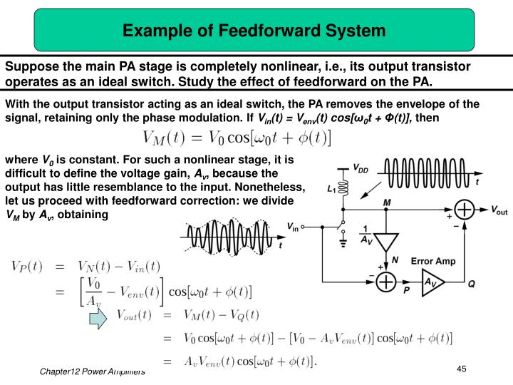 Example of Feedforward System