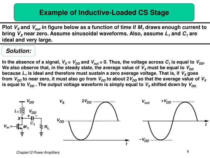 Example of Inductive-Loaded CS Stage