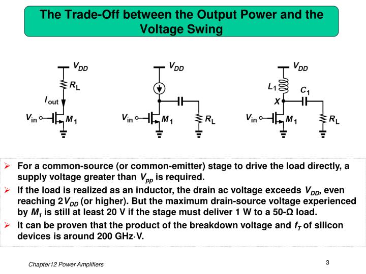 The trade off between the output power and the voltage swing