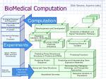 biomedical computation