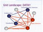 grid landscape data