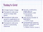 today s grid