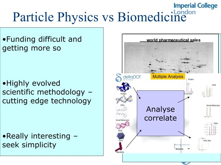 Particle physics vs biomedicine