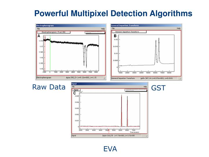 Powerful Multipixel Detection Algorithms