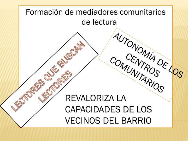 Formación de mediadores comunitarios de lectura