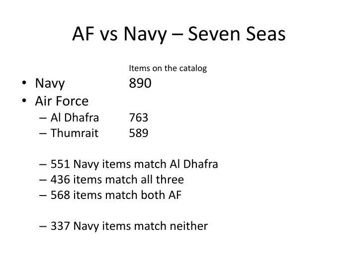 AF vs Navy – Seven Seas