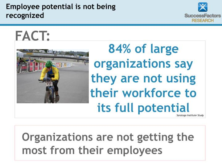 Organizations are not getting the most from their employees
