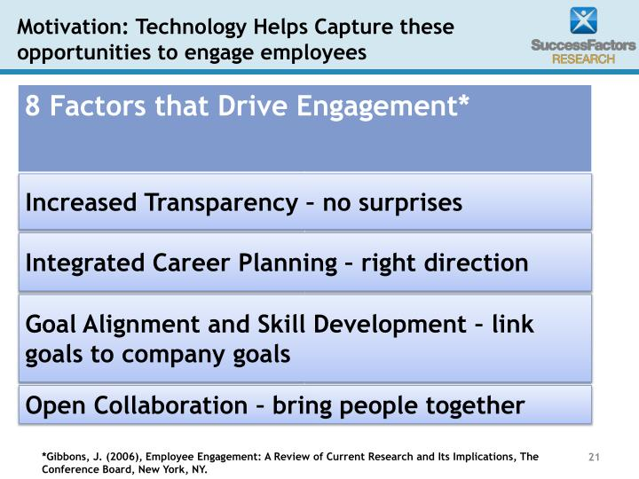 Motivation: Technology Helps Capture these opportunities to engage employees