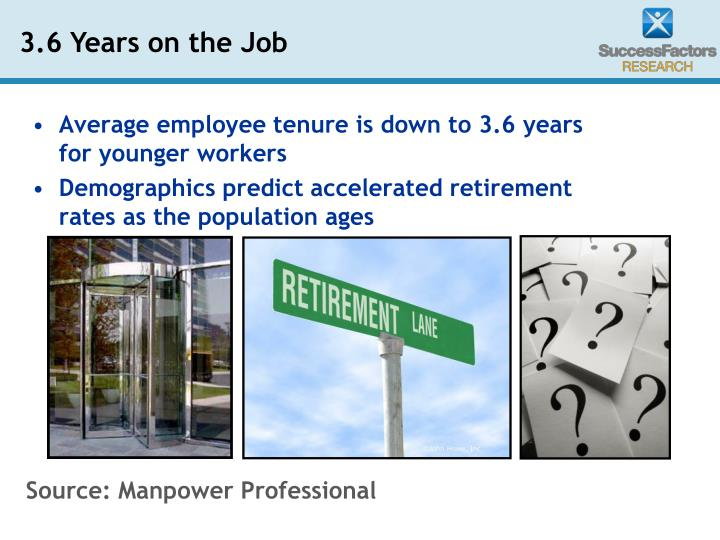 Average employee tenure is down to 3.6 years for younger workers