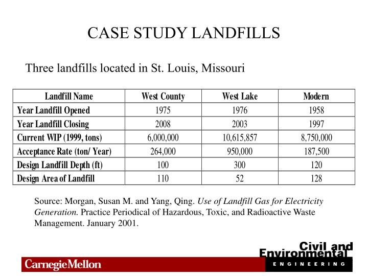 CASE STUDY LANDFILLS