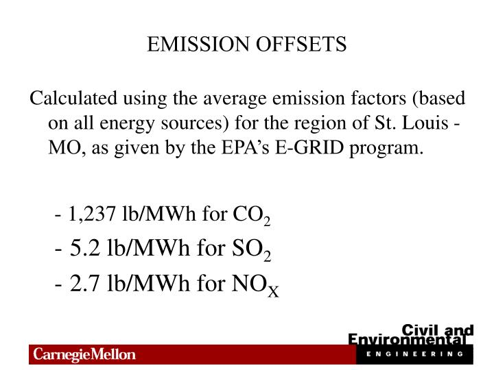 EMISSION OFFSETS