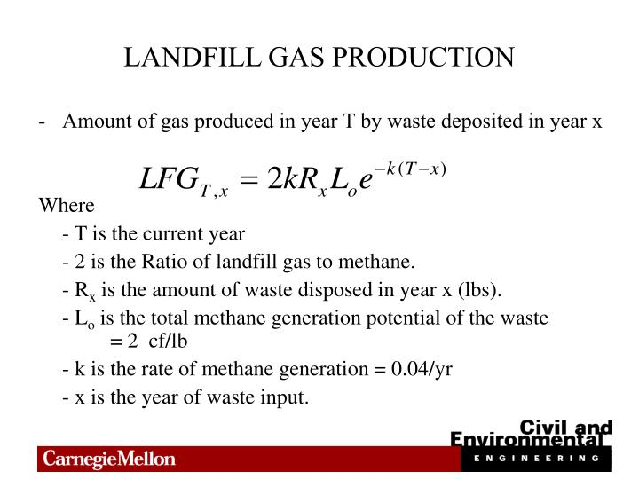 LANDFILL GAS PRODUCTION