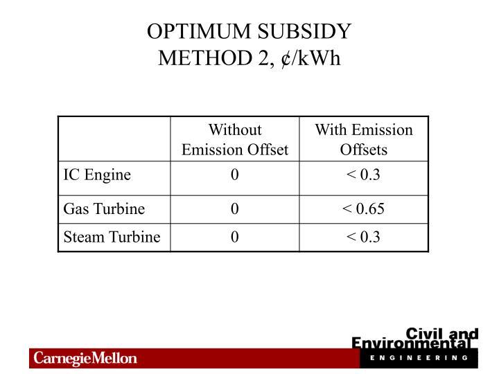 OPTIMUM SUBSIDY
