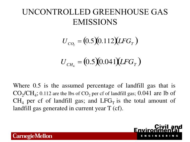 UNCONTROLLED GREENHOUSE GAS EMISSIONS