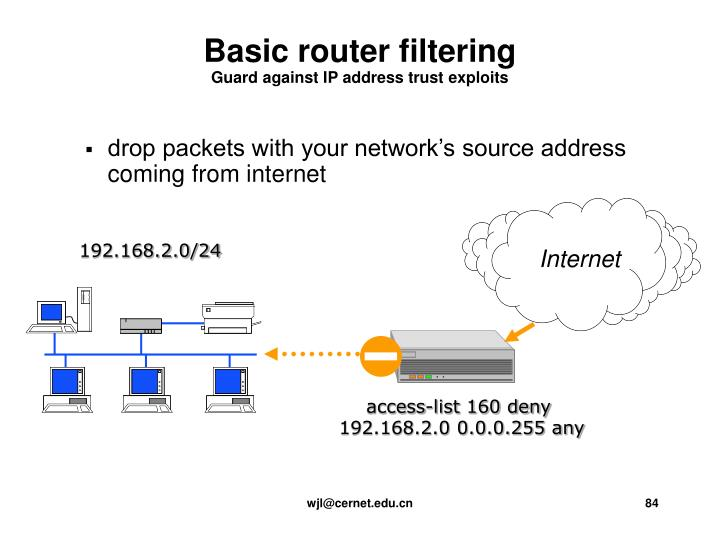 drop packets with your network's source address coming from internet