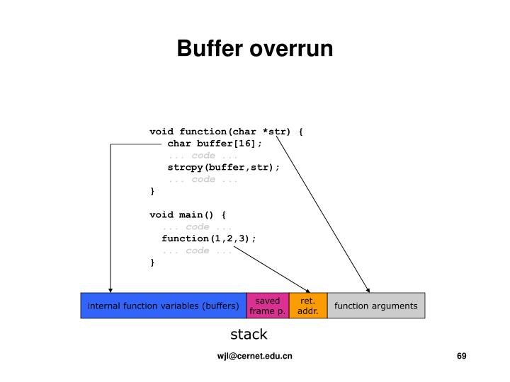 internal function variables (buffers)