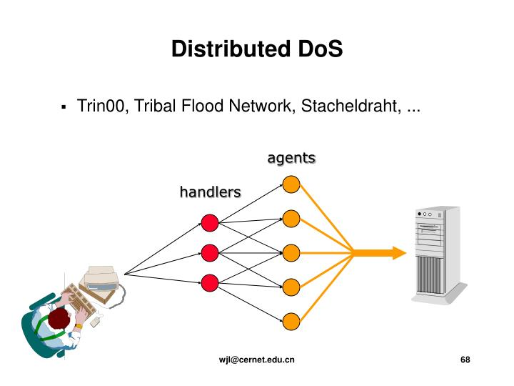 Distributed DoS