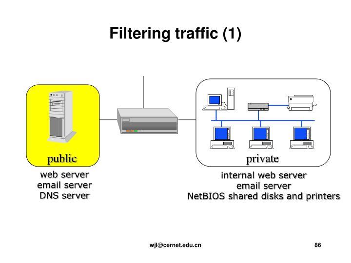 Filtering traffic (1)