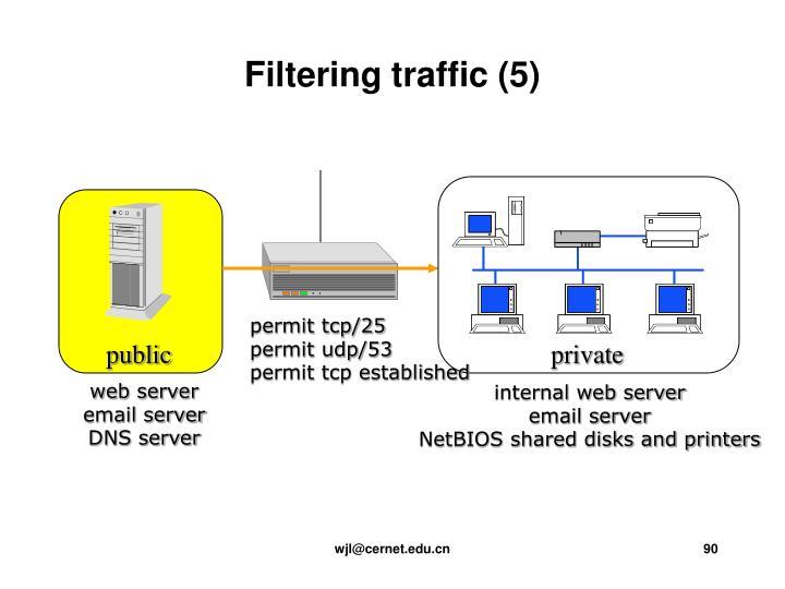 Filtering traffic (5)