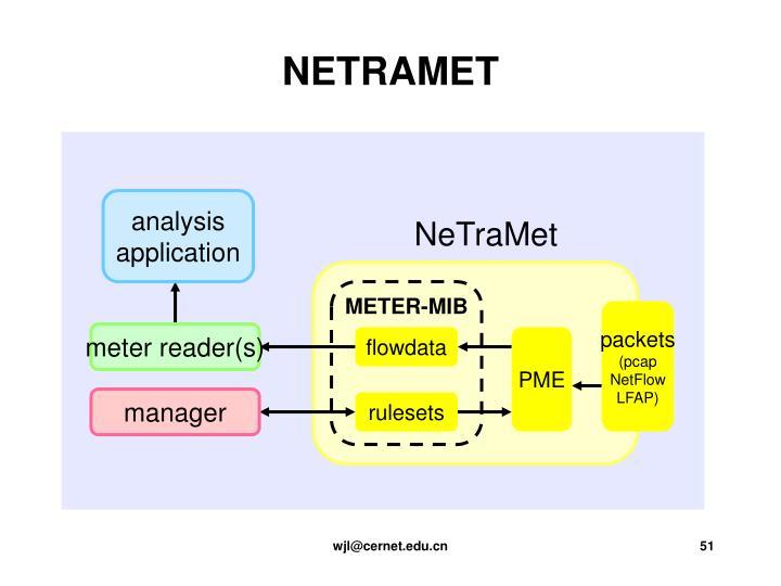NETRAMET