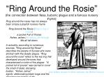 ring around the rosie the connection between fleas bubonic plague and a famous nursery rhyme