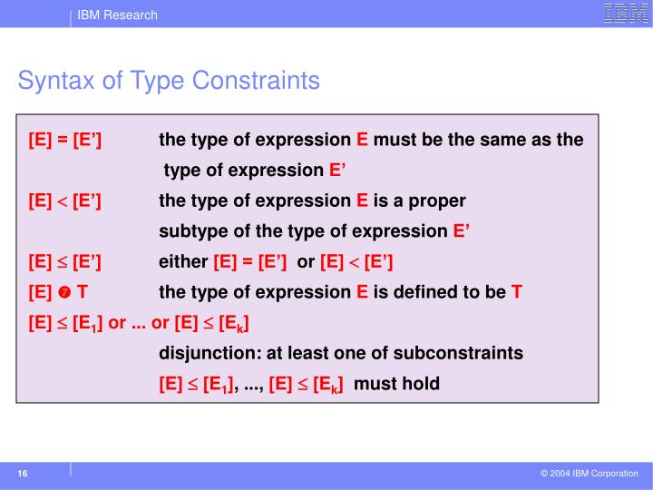 Syntax of Type Constraints